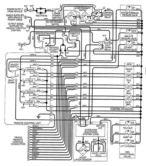 automotive wiring diagram books wiring diagram