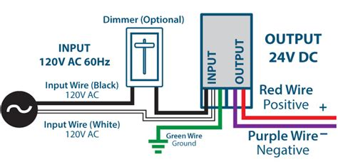 accu drive led dimmer switch wiring diagram schematic for