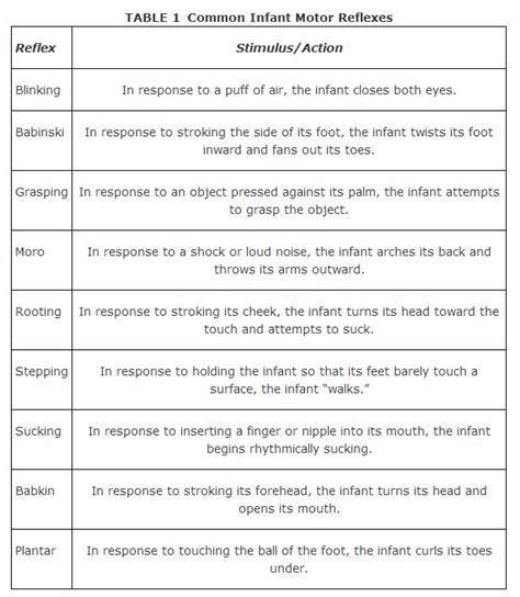 infant motor skills development peabody motor development chart