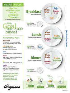 healthy menu template sle diet menu template 13 free documents in pdf