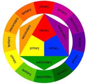 design context primary secondary and tertiary colours