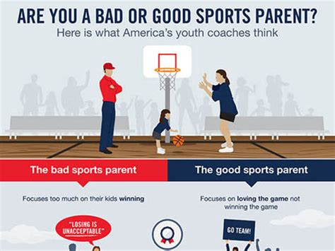 infographic: being a good sports parent | activekids
