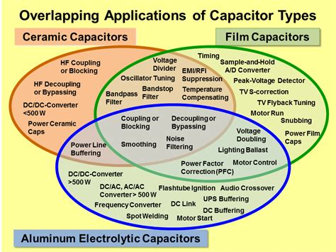capacitor types values filter capacitor selection for filtering of low level signal electrical engineering stack