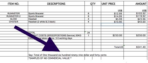 sle commercial invoice sle invoice with no commercial value us import duties