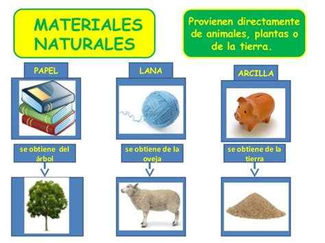imagenes de objetos naturales unidad 3 objetos y materiales