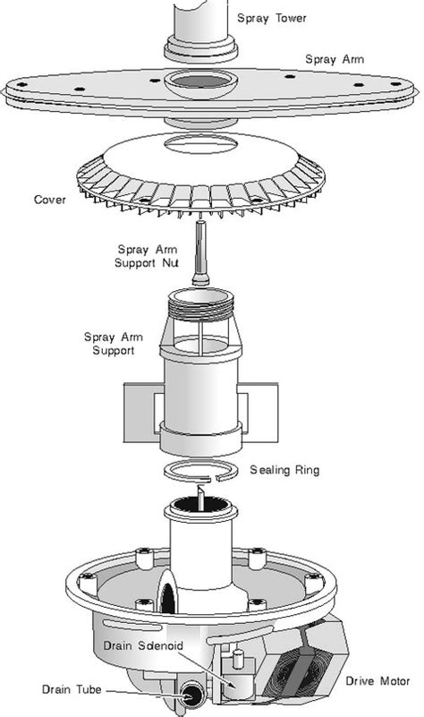 maytag dishwasher parts diagram maytag dishwasher error codes he models lights