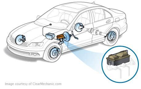 brake bleed cost repairpal estimate