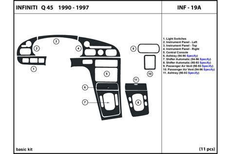 automotive repair manual 2006 infiniti q instrument cluster service manual 1993 infiniti q dash repair service manual best auto repair manual 1993 gmc