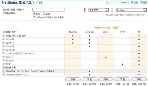 netbeans tutorial php mysql 写给php初学者 开发环境搭建之完全篇 php mysql apache netbeans
