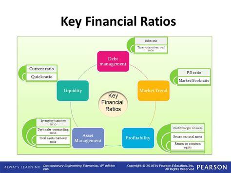 financial ratios analysis financial ratio analysis ppt