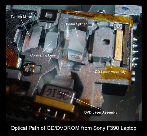 diode laser lecteur diode laser lecteur cd 28 images platine laser lecteur cd technics sl pg360a ebay rld78mya1