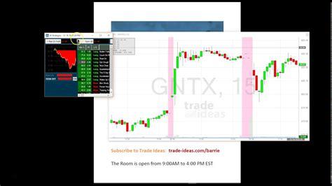 live trading rooms trade ideas live trading room recap wednesday december 14