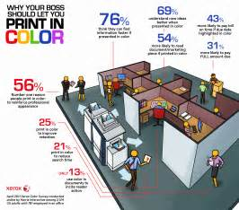 how to print in color small business solutions why not print in color