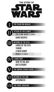 new infographic lays out canonical wars timeline