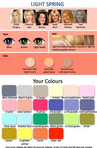 seasonal color analysis 12 seasonal palettes 3 springs expressing your
