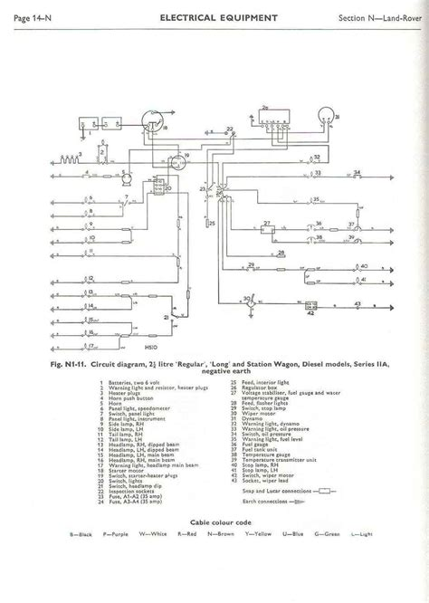 land rover electrical wiring diagrams electrical wiring land rover wiring diagram discovery