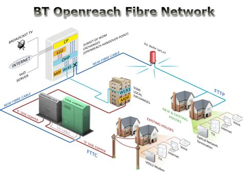 ethernet wiring diagram uk efcaviation