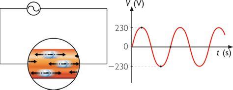 oscilacion electronica electr 243 nica b 225 sica