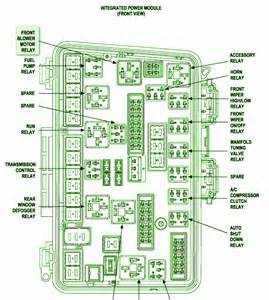 2004 chrysler pacifica wagon fuse box diagram circuit wiring diagrams