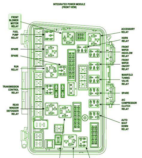 2006 chrysler pacifica power module fuse box diagram