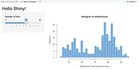 Letter Histogram shiny customize your ui with html