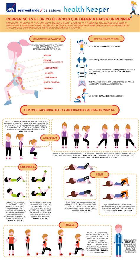 plan de ejercicios para adelgazar en casa infograf 237 a de ejercicios en casa entrenamiento de fuerza