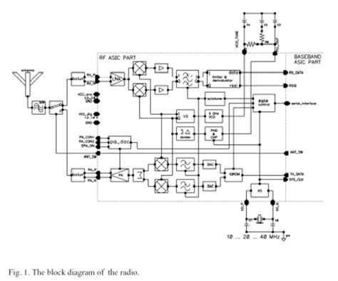 the design of cmos rf integrated circuits solution manual solution manual for the design of cmos radio frequency integrated circuits 28 images