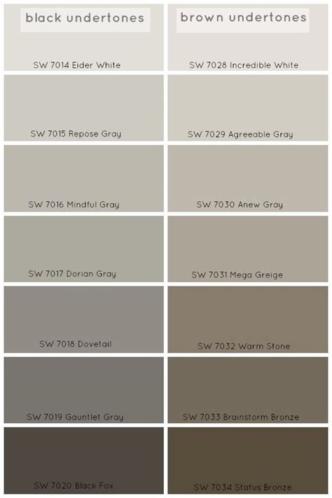 best gray paint colors sherwin williams 25 best ideas about warm gray paint on