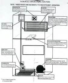 electrical schematic for samsung refrigerator get free image about wiring diagram