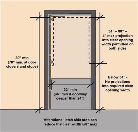 Door Opening With Notes 32 Min Clear Width 36 Min If Interior Door Width Code