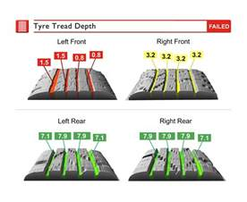 new car tyre tread depth automatic tyre tread depth measurement to preview at car