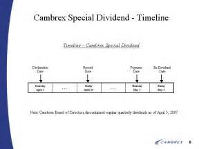 Ford Dividend Payout Date Ford Ex Dividend Date Autos Post