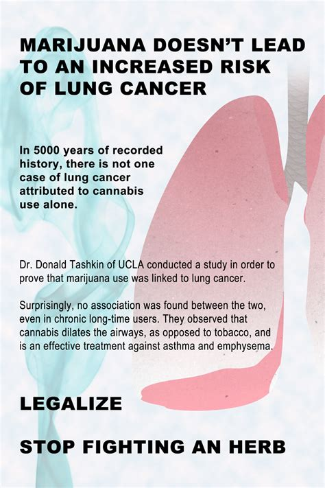 Running Detox Lungs by Image Gallery Marijuana Lungs