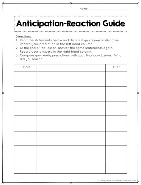 anticipation guide template creative classroom tools
