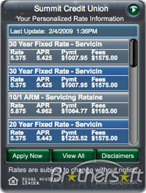 download free summit credit union mortgage rates, summit