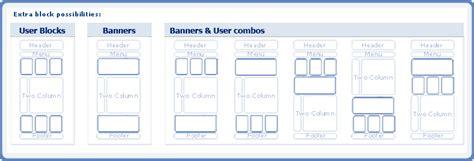 Templates For Website Content   http://webdesign14.com/