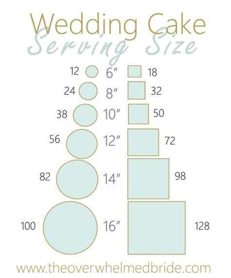 Wedding Cake Servings by 11 Best Guide Images On Cake Servings Cake