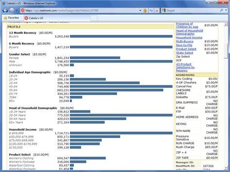 Gift Card Sales Statistics - create hd data cards nextmark