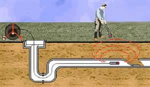 image gallery sewage line