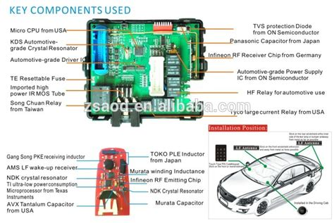 peugeot remote starter diagram wiring diagram with