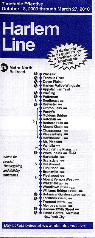 metro harlem line map metro harlem line