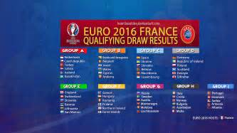 2016 qualifying draw results by heartlesskinq on