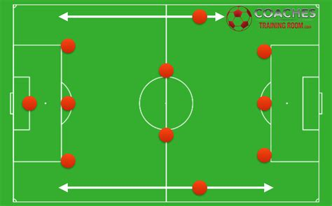 Credit Formation Gerant 2015 soccer formations related keywords soccer formations