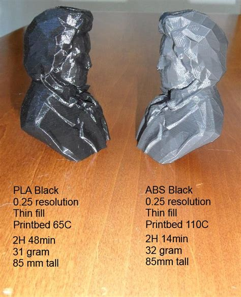 Abs 3d Printer Cubex 3d Printing Pla Vs Abs Printing