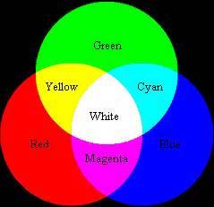 color value definition color values definition search colors