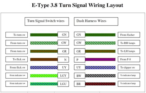 jaguar e type wiring harness diagram wiring diagrams