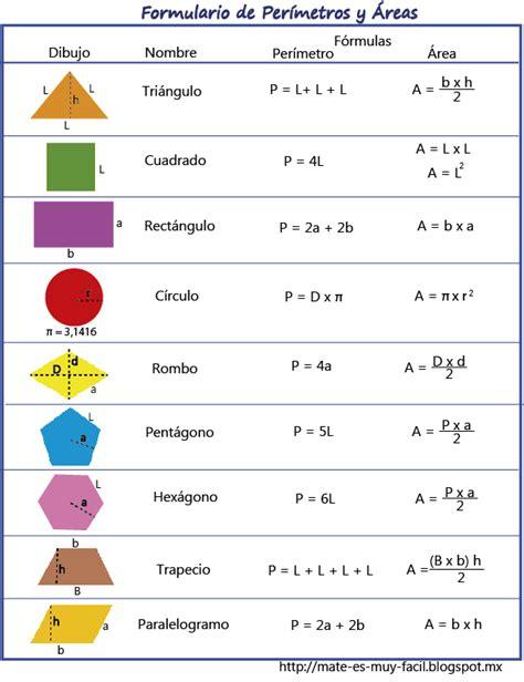 figuras geometricas formulas de volumen matem 225 ticas pero son muy f 225 ciles formulario formulas