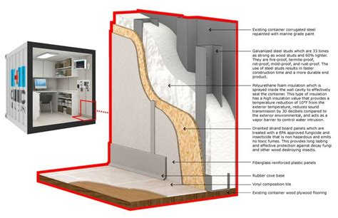 Section Container by Wall Section Drawing Architecture Search