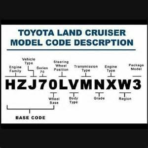 Toyota Codes Toyota Land Cruiser Model Code Description Bejota40