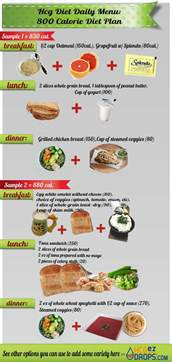 25 best ideas about daily meal plans on pinterest daily diet plan 1200 calorie diet plan and